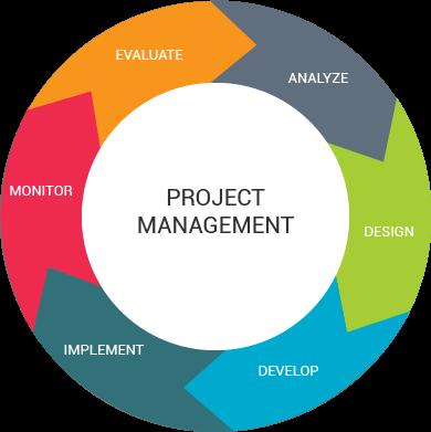 1603182846project-managementpng